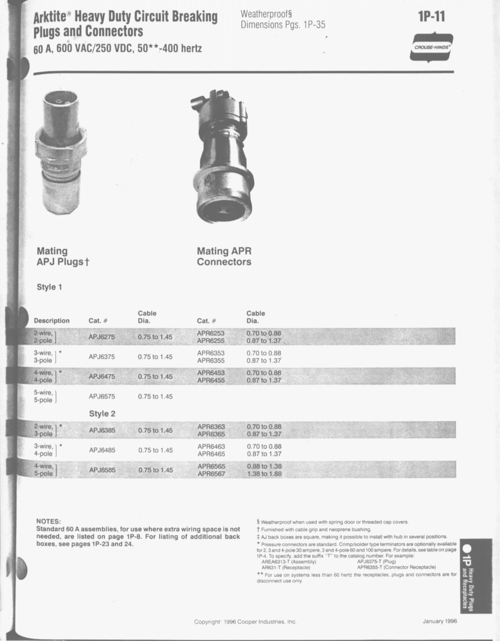 M44-Series Truck Parts Cross-Reference – Mark's Tech Journal