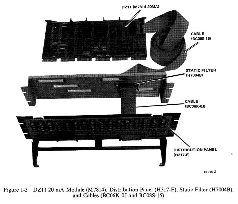 DZ11, 20mA Current Loop Version