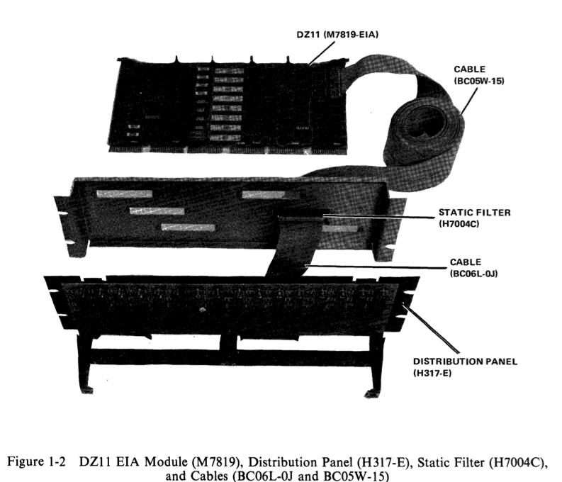 DZ11, EIA Version