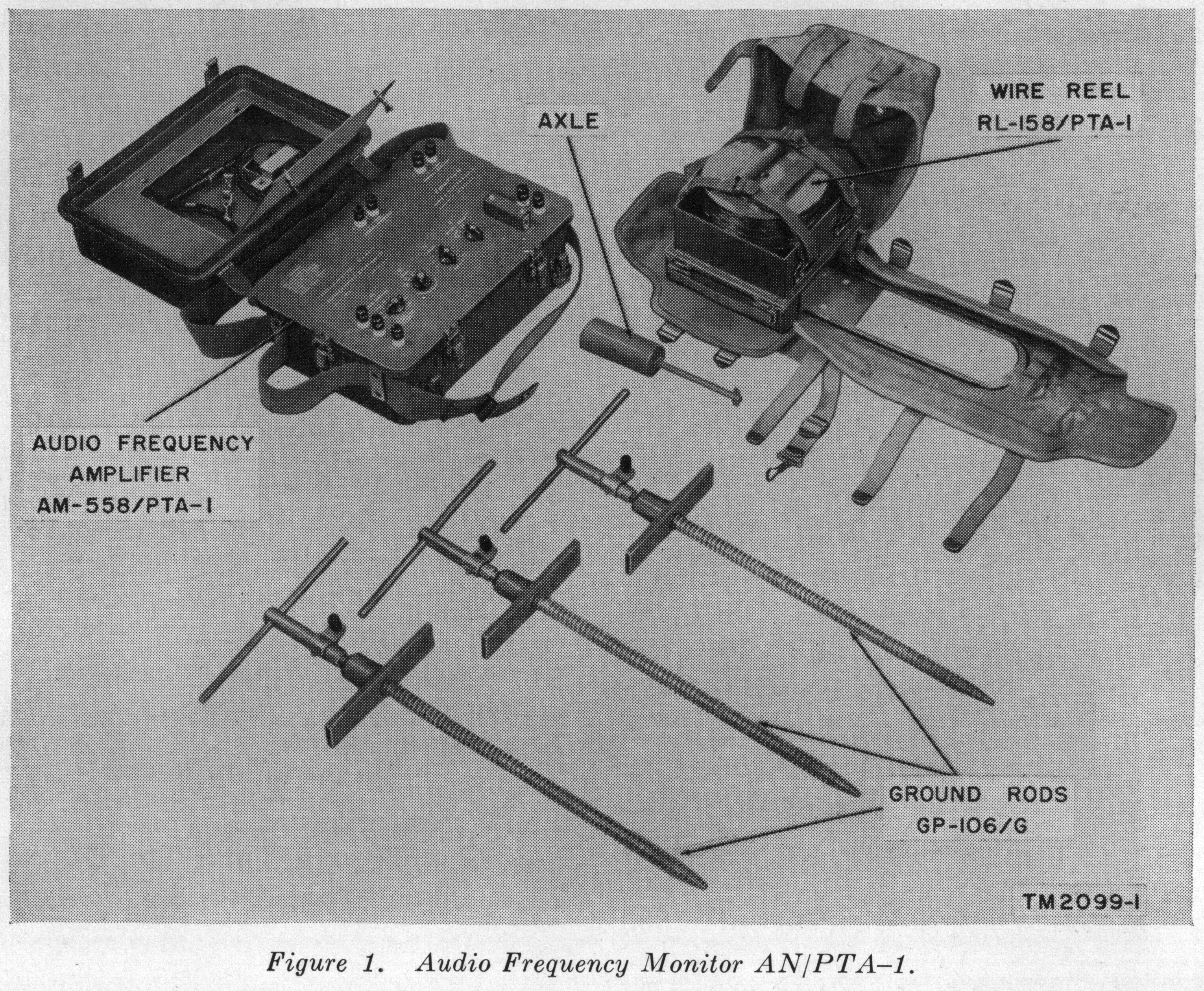 Audio Frequency Monitor AN/PTA-1.